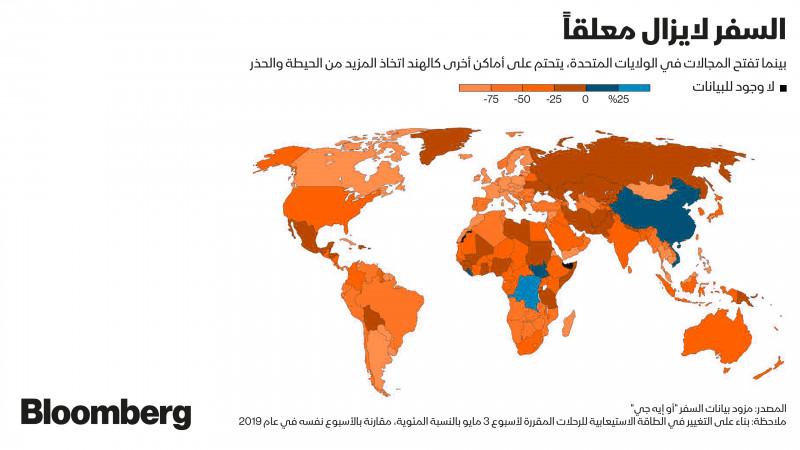 تتفاوت حالة السفر الدولي وسعة رحلات الطيران حول العالم