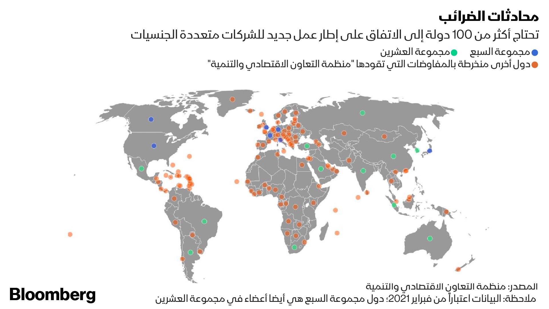 إطار عمل لمحادثات الضرائب في الدول الكبري