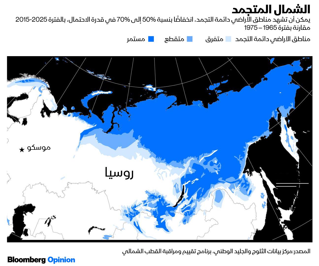 الآثار البيئية العميقة من تبعات اعتماد روسيا الكبير على قطاع النفط والغاز.